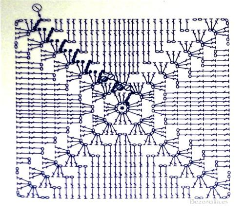 Patrón de bolsa de pan a ganchillo (II) |